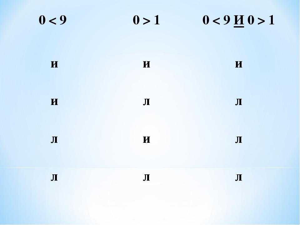 0 < 9 0 > 1 0 < 9 И 0 > 1 иии илл лил ллл