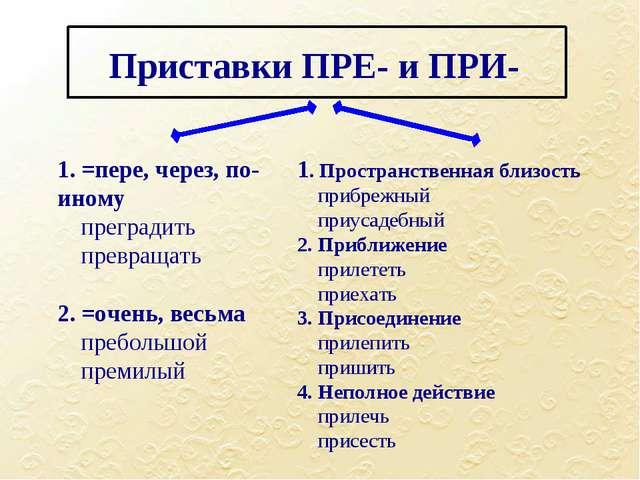 Приставки ПРЕ- и ПРИ- 1. =пере, через, по-иному преградить превращать 2. =оче...