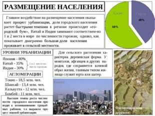 РАЗМЕЩЕНИЕ НАСЕЛЕНИЯ Главное воздействие на размещение населения оказы-вает п