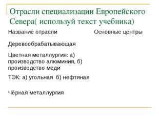 Отрасли специализации Европейского Севера( используй текст учебника) Название