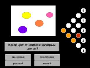 оранжевый розовый фиолетовый желтый Какой цвет относится к холодным цветам? 5