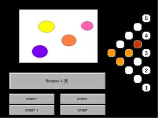 ответ ответ + ответ ответ Вопрос 4 (5) 5 4 3 2 1