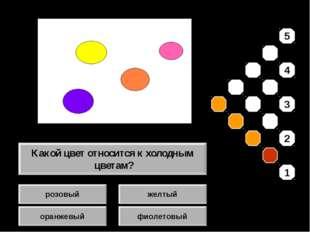 розовый оранжевый желтый фиолетовый Какой цвет относится к холодным цветам? 5