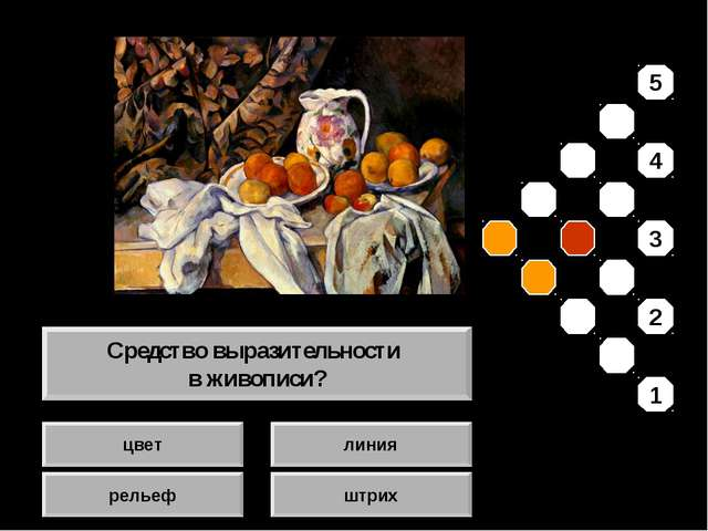 цвет рельеф линия штрих Средство выразительности в живописи? 5 4 3 2 1