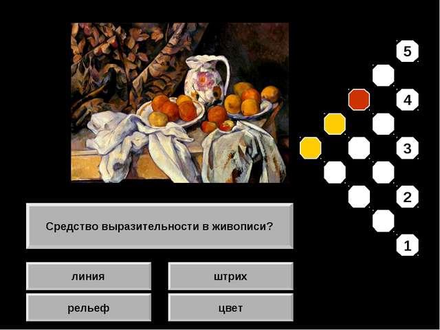 линия рельеф штрих цвет Средство выразительности в живописи? 5 4 3 2 1