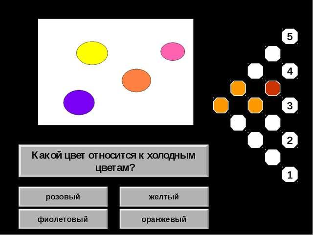 розовый фиолетовый желтый оранжевый Какой цвет относится к холодным цветам? 5...