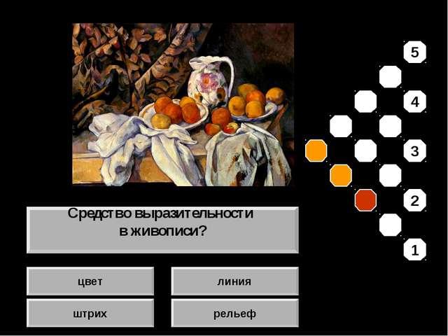 цвет штрих линия рельеф Средство выразительности в живописи? 5 4 3 2 1