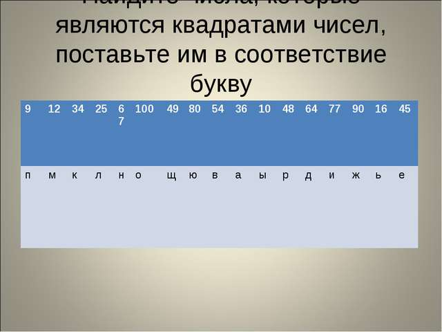 Найдите числа, которые являются квадратами чисел, поставьте им в соответствие...