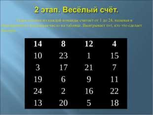 Один человек из каждой команды считает от 1 до 24, называя и Одновременно по