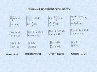Решения практической части Ответ: (-2;-1). Ответ: (2;16]. Ответ: [0,6;5]. Отв