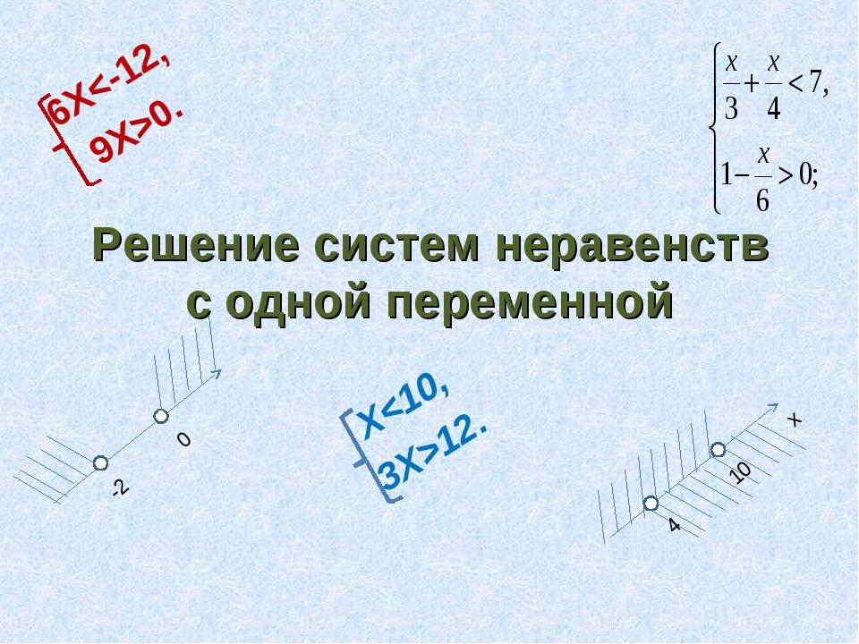 Решение систем неравенств с одной переменной Х12. x 10 4 6Х0. -2 0