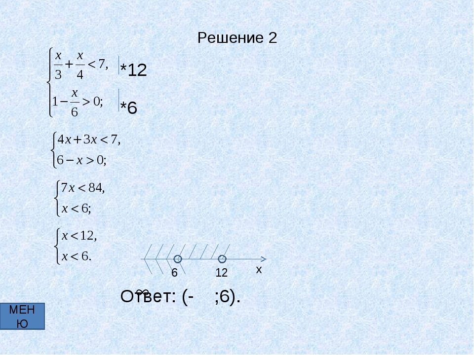 Решение 2 *12 *6 Ответ: (- ;6). МЕНЮ x 6 12