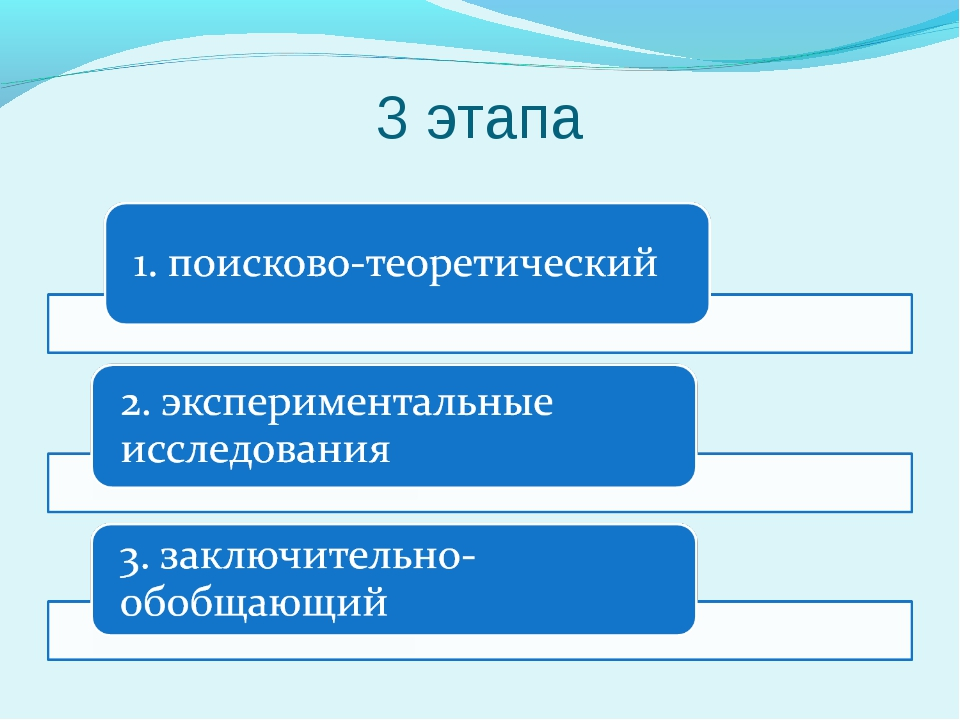 3 этапа