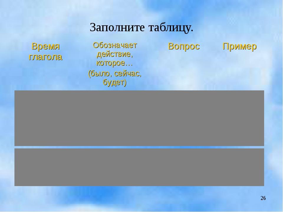 * Заполните таблицу. Время глаголаОбозначает действие, которое… (было, сейча...