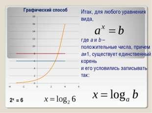 Итак, для любого уравнения вида, где а и b – положительные числа, причем а≠1,