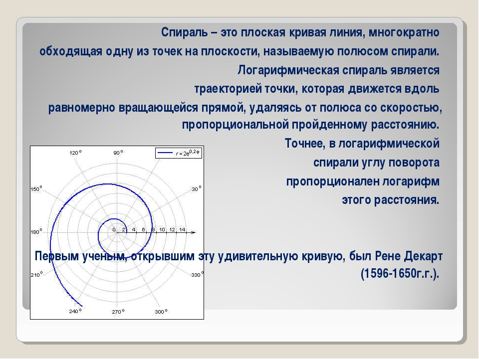 Спираль – это плоская кривая линия, многократно обходящая одну из точек на пл...