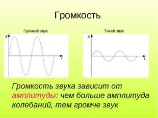 Громкость Громкий звук Тихий звук Громкость звука зависит от амплитуды: чем б