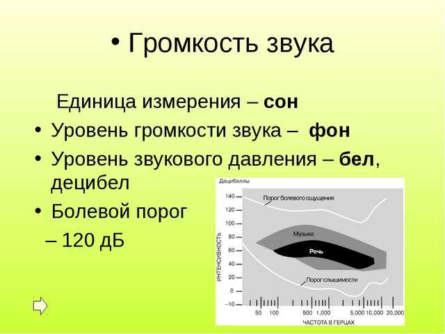 Громкость звука Единица измерения – сон Уровень громкости звука – фон Уровен...