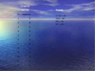 Ответы тестов Оценка 11-12 – «5» 10-9 – «4» 8-6 – «3» 5-1 – «2»