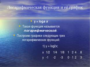 Логарифмическая функция и её график y = loga x Такая функция называется логар