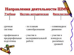 - урочная - по планам - олимпиадное система самообразования движение - профил
