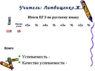 Учитель: Литвищенко.Ж.А Успеваемость - Качество успеваемости - Итоги ЕГЭ по