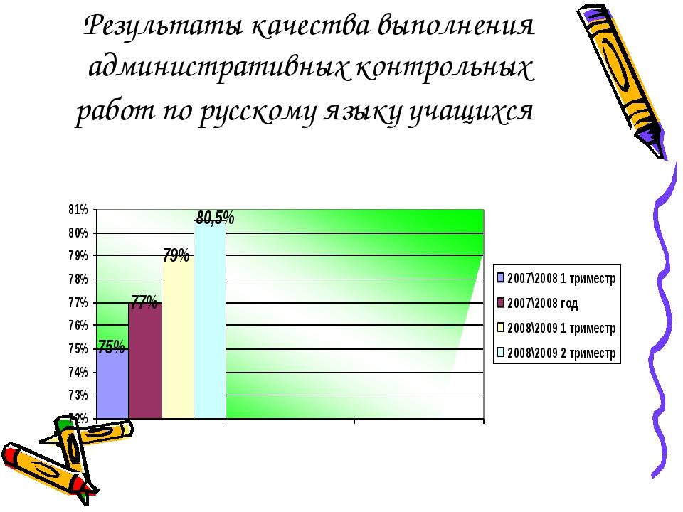 Результаты качества выполнения административных контрольных работ по русскому...