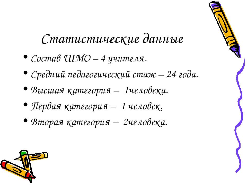 Статистические данные Состав ШМО – 4 учителя. Средний педагогический стаж – 2...