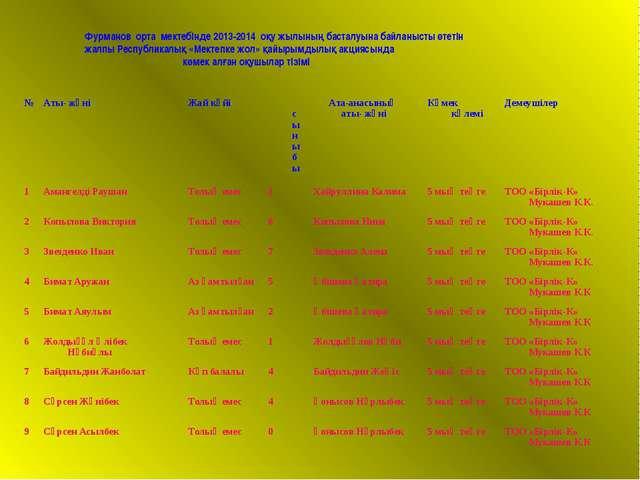 Фурманов орта мектебінде 2013-2014 оқу жылының басталуына байланысты өтетін ж...