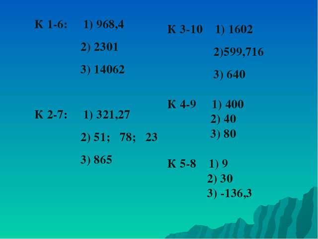 К 1-6: 1) 968,4 2) 2301 3) 14062 К 2-7: 1) 321,27 2) 51; 78; 23 3) 865 К 3-10...