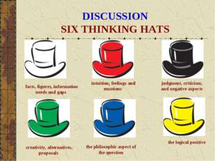 DISCUSSION SIX THINKING HATS the philosophic aspect of the question the logic
