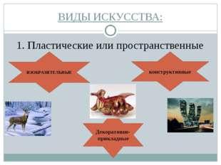ВИДЫ ИСКУССТВА: 1. Пластические или пространственные ИЗОБРАЗИТЕЛЬНЫЕ конструк