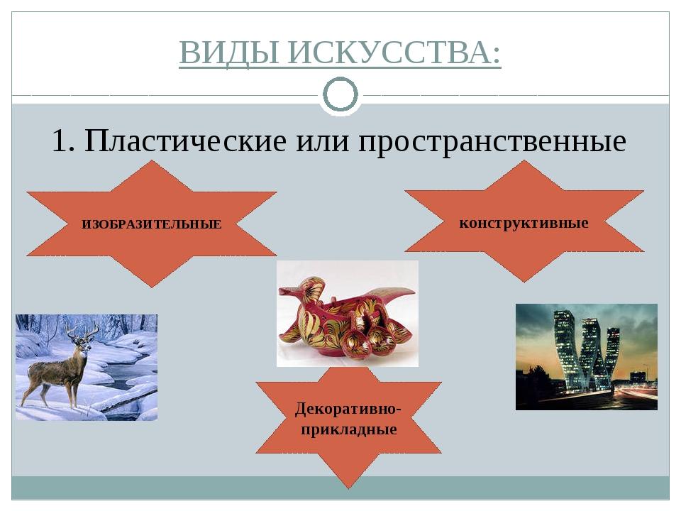 ВИДЫ ИСКУССТВА: 1. Пластические или пространственные ИЗОБРАЗИТЕЛЬНЫЕ конструк...