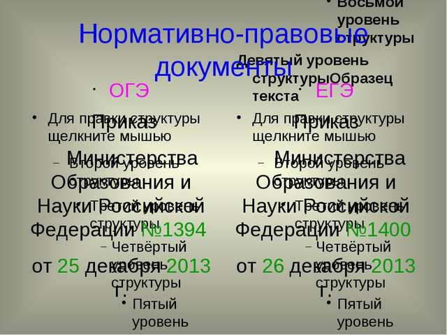 Нормативно-правовые документы ОГЭ Приказ Министерства Образования и Науки Рос...