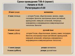 Сроки проведения ГИА-9 (проект) Начало в 10.00 Регистрация в 9.00 28 мая (сре