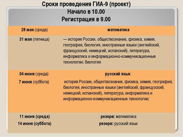 Сроки проведения ГИА-9 (проект) Начало в 10.00 Регистрация в 9.00 28 мая (сре...