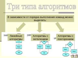В зависимости от порядка выполнения команд можно выделить: Линейные алгоритмы