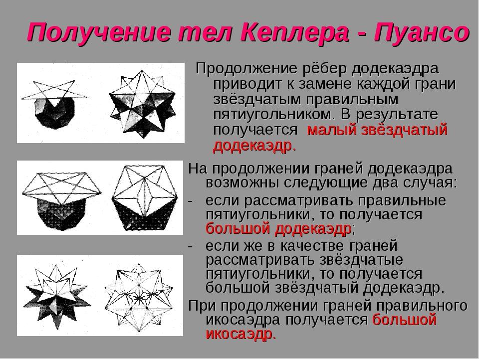 Получение тел Кеплера - Пуансо Продолжение рёбер додекаэдра приводит к замене...