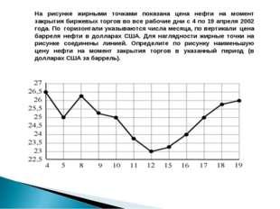 На рисунке жирными точками показана цена нефти на момент закрытия биржевых то