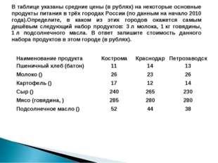В таблице указаны средние цены (в рублях) на некоторые основные продукты пита