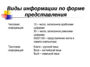 Виды информации по форме представления Числовая информация12 – число, записа