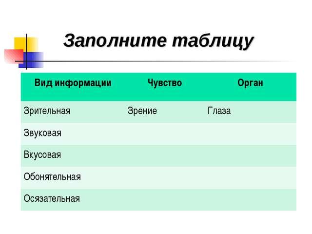 Заполните таблицу Вид информацииЧувствоОрган ЗрительнаяЗрениеГлаза Звуков...