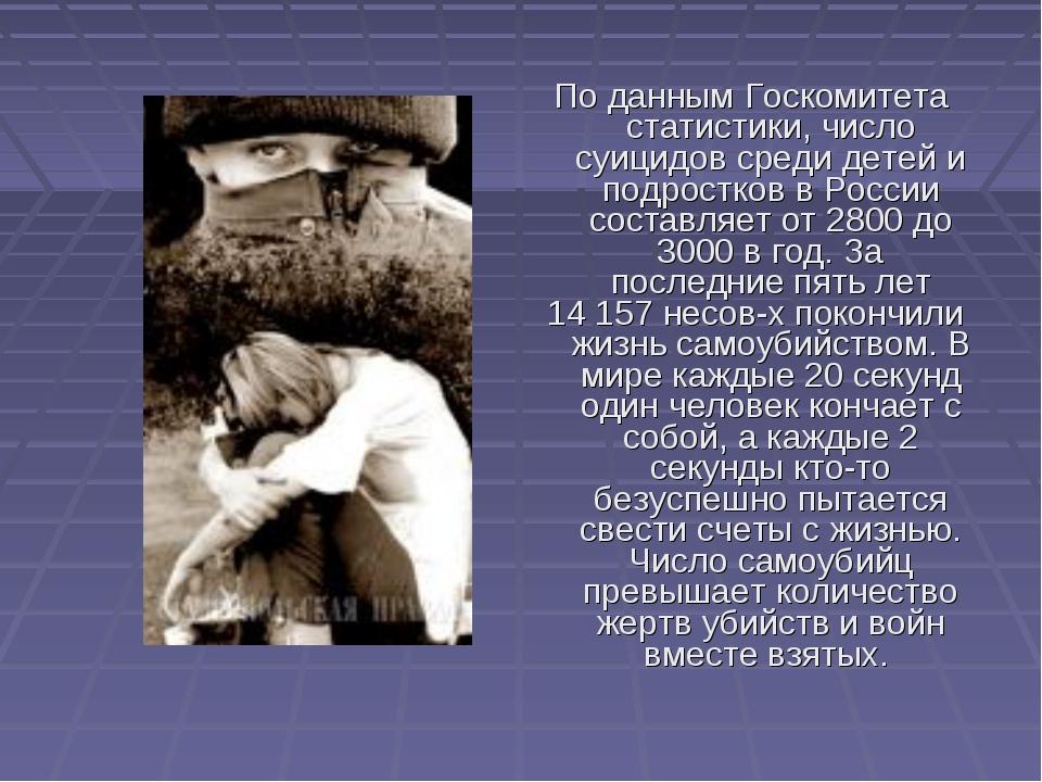 По данным Госкомитета статистики, число суицидов среди детей и подростков в...