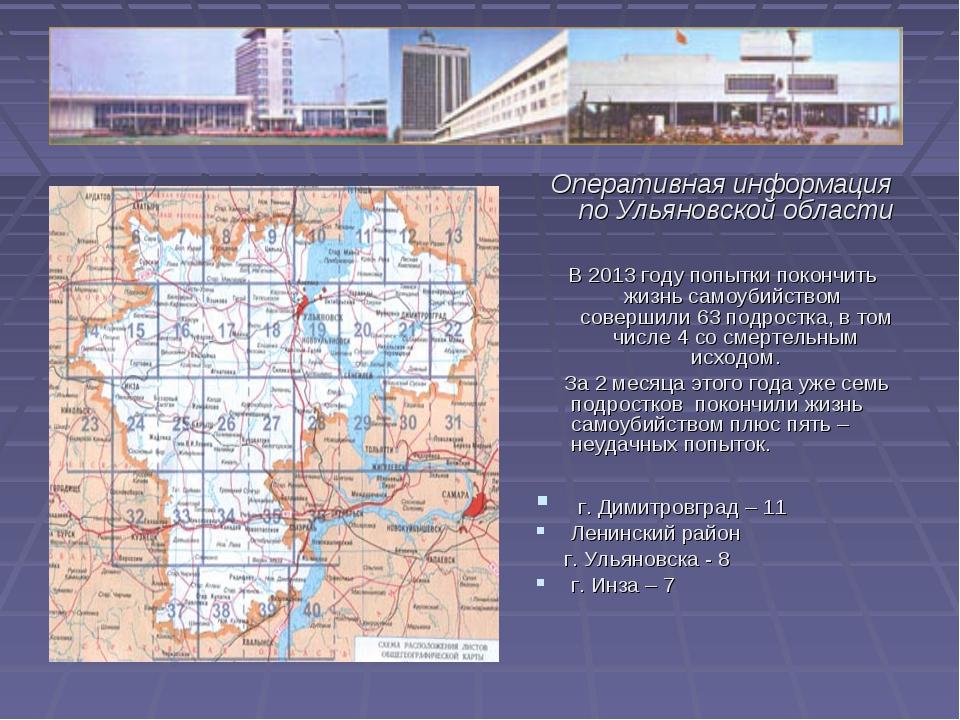 Оперативная информация по Ульяновской области В 2013 году попытки покончить...