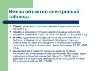 Имена объектов электронной таблицы Строка: заголовки строк представлены в вид