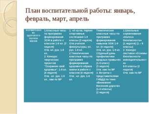 План воспитательной работы: январь, февраль, март, апрель ФОРМИРОВАНИЕ ЗДОРОВ