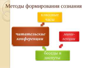 Методы формирования сознания