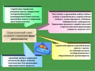 Педагогический совет реализует следующие виды деятельности: проводит отбор и