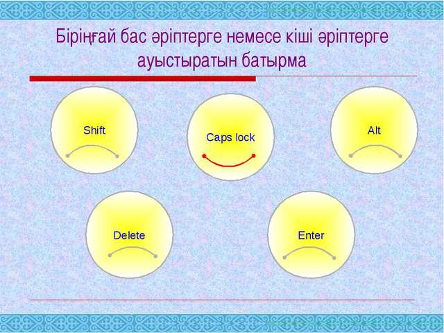 Біріңғай бас әріптерге немесе кіші әріптерге ауыстыратын батырма Shift Alt De...