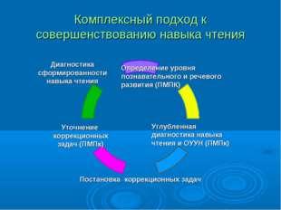 Комплексный подход к совершенствованию навыка чтения Уточнение коррекционных